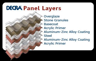 Decra Stone-Coated Steel Panel Layers